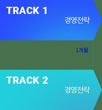 1개월) track1 경영전략, track2 경영전략